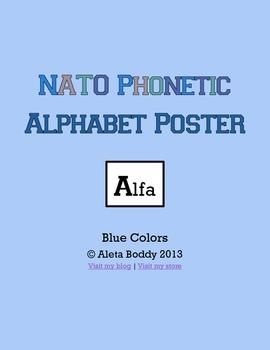 NATO Phonetic Alphabet Posters - Blue