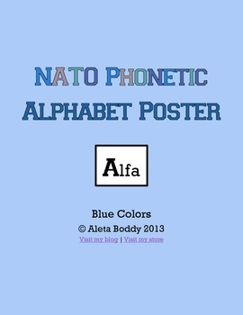 NATO Phonetic Alphabet Posters - Blue