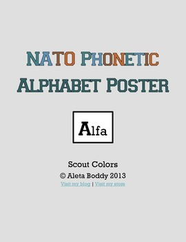 NATO Phonetic Alphabet Posters - Scout