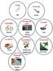 NATURAL RESOURCES/RECURSOS NATURALES