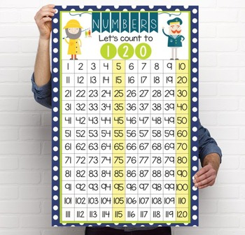 NAUTICAL lime - Classroom Decor: Counting to 120 Poster - size 24 x 36