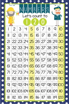 NAUTICAL lime - Classroom Decor: Counting to 120 Poster -