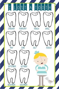 NAUTICAL lime - Classroom Decor: I lost a TOOTH - size 24 x 36