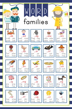 NAUTICAL lime - Classroom Decor: Lang Arts, Word Families POSTER - size 24 x 36