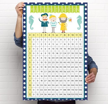 NAUTICAL lime - Classroom Decor: Multiplication POSTER - size 24 x 36