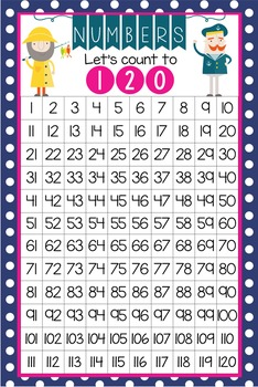NAUTICAL pink - Classroom Decor: Counting to 120 Poster - size 24 x 36