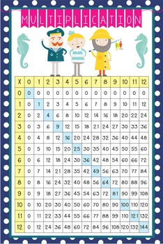 NAUTICAL pink - Classroom Decor: Multiplication POSTER - size 24 x 36