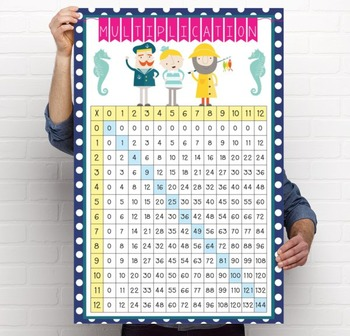 NAUTICAL pink - Classroom Decor: Multiplication POSTER - size 24 x 36