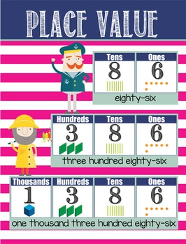 NAUTICAL pink - Classroom Decor: Place Value Chart - size 18 x 24