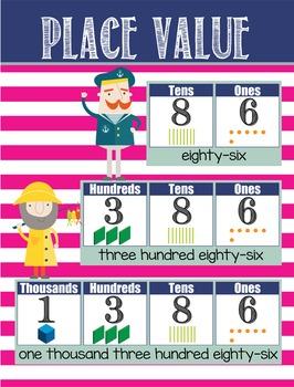 NAUTICAL pink - Classroom Decor: Place Value Chart - size 18 x 24