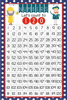 NAUTICAL red - Classroom Decor: Counting to 120 Poster - size 24 x 36
