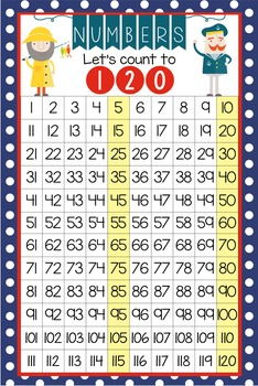 NAUTICAL red - Classroom Decor: Counting to 120 Poster - s