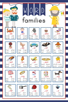 NAUTICAL red - Classroom Decor: Lang Arts, Word Families POSTER - size 24 x 36