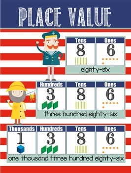 NAUTICAL red - Classroom Decor: Place Value Chart - size 18 x 24