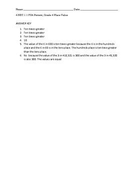 NBT.1.1 Place Value FSA Review
