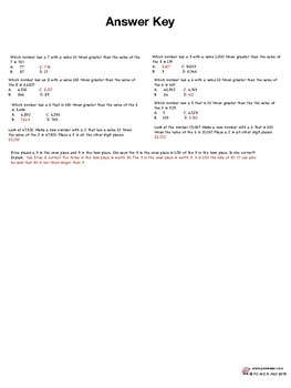 Place Value, NBT.1, Multiple Choice, Write the Number