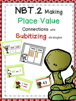 NBT.2 Making Place Value Connections with Subitizing Strategies