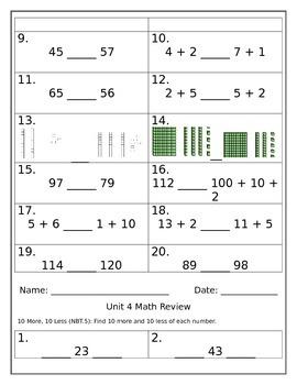 NBT Math Review