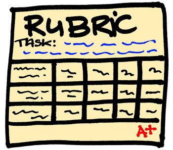 NBT Math rubric for alternate assessment students