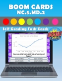 NC.5.MD.2 Boom Cards Distance Learning
