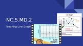 NC.5.MD.2 Powerpoint-Teaching Line Graphs