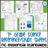 NC 7th Grade Science Reference/Study Sheets