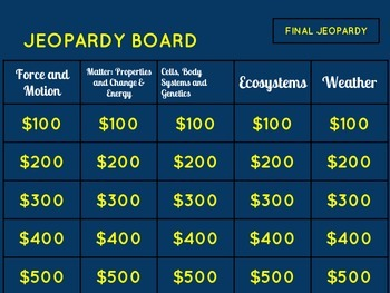 NC EOG 5th Grade Science Review Jeopardy