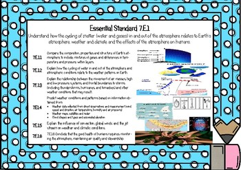 NC Essential Standards 7th Grade Science