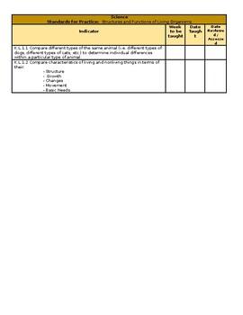 NC Essential Standards Science Checklist