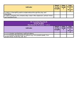 NC Essential Standards Social Studies - Checklist
