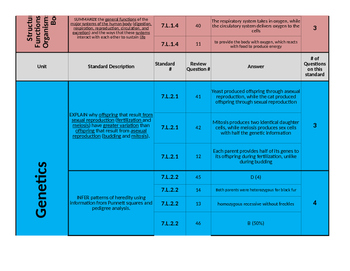 NC Final Grade 7 Science Review Binder ANSWER KEY