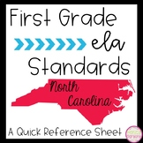 NC First Grade ELA Standards - Quick Reference Sheets