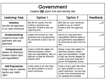 NC Government Task Rotation Choice Menu
