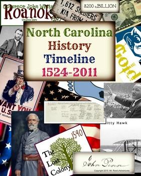 NC History Timeline