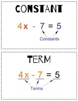 Math 1 Word Wall