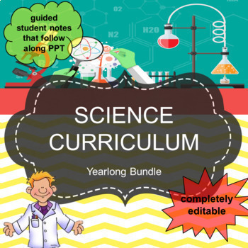 NC Science Bundle- Entire Year - All Standards- Powerpoint and Word Wall