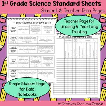 NC Science Standard Checklist for Students and Teachers