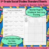 NC Social Studies Standard Checklist for Students and Teachers