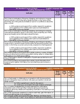 NC Standard Course of Study Checklist - ELA