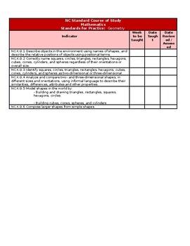 NC Standard Course of Study Checklist - Math
