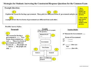 NC Teaching Students to Answer Short Answer or Constructed Response Questions