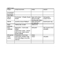 NC and US Art curriculum map