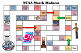 NCAA March Madness Game Board