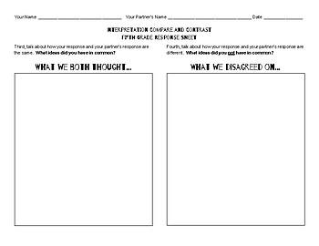 NCAS Art Standard 7, Grade 5 Worksheet
