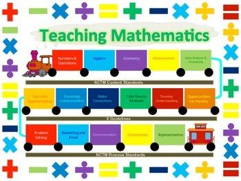 NCTM Teaching Mathematics Printable