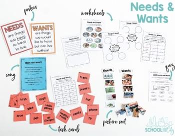 NEEDS and WANTS: Economics Activities and Resources