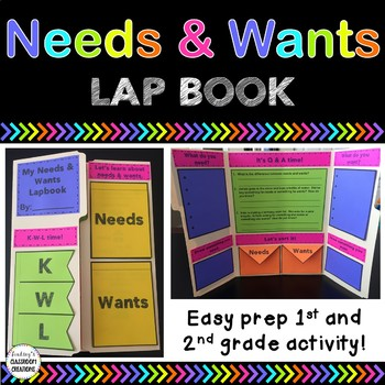 NEEDS and WANTS Lap Book!  Easy Prep Interactive Fun For G
