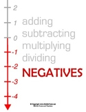 NEGATIVE INTEGERS - REFERENCE CHART