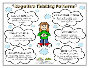 NEGATIVE THINKING PATTERNS (Anxiety)