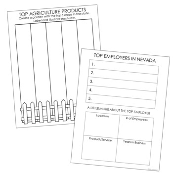 NEVADA State History Guided Research Project, Notebook Journal {EDITABLE}